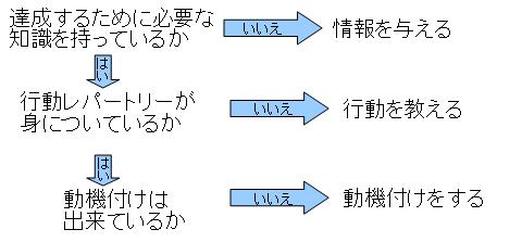 SnapCrab_NoName_2015-11-15_10-42-12_No-00